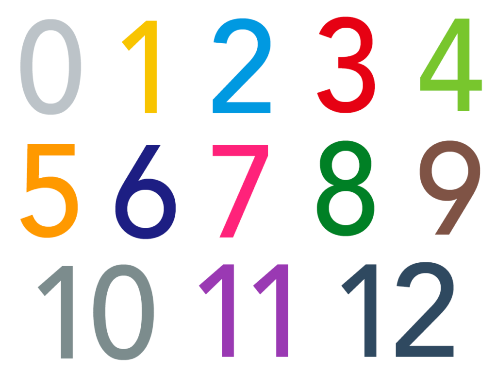 Color coded numbers